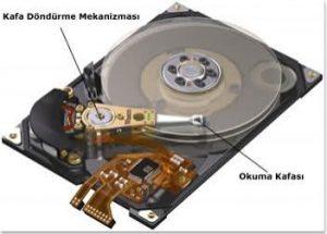 disk 300x215 - disk